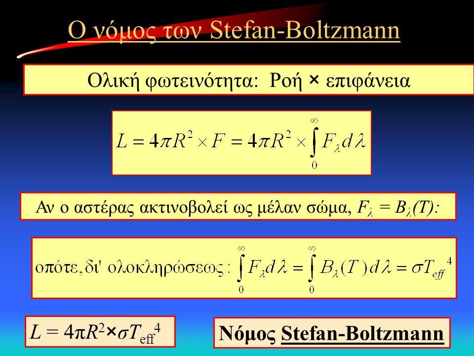 Ο νόμος των Stefan-Boltzmann