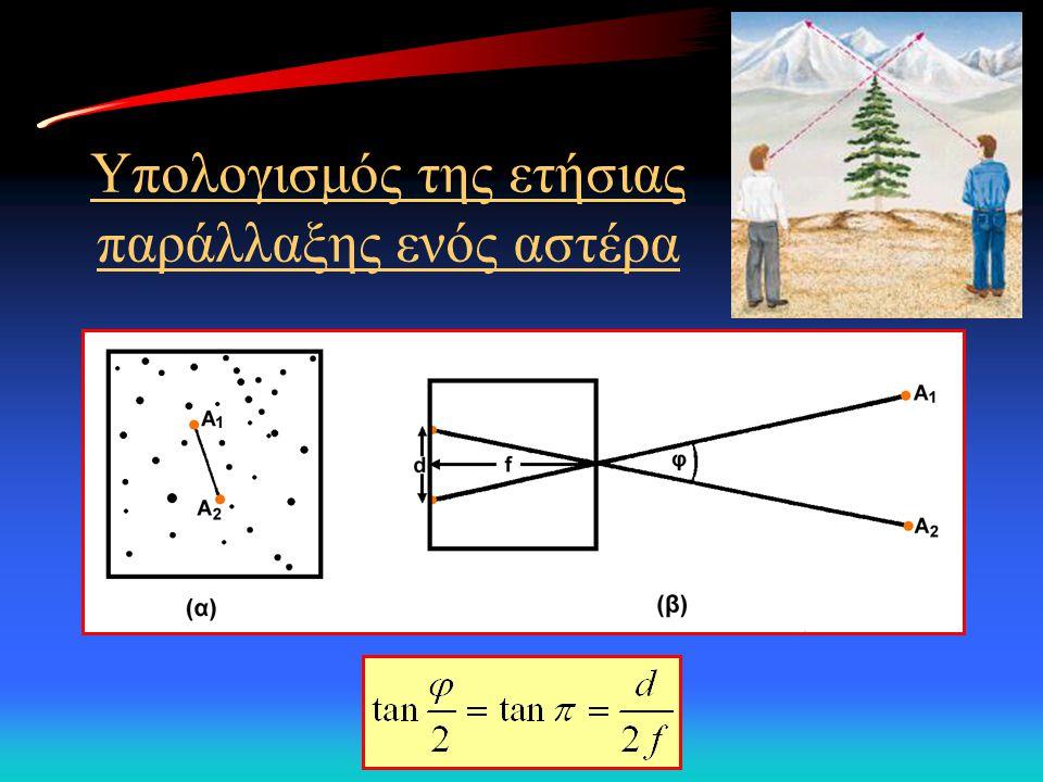Υπολογισμός της ετήσιας παράλλαξης ενός αστέρα