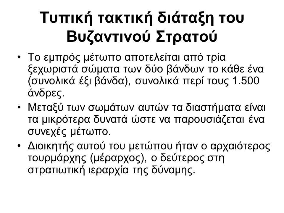 Τυπική τακτική διάταξη του Βυζαντινού Στρατού