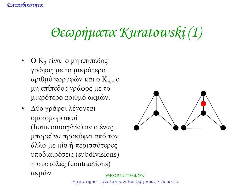 Θεωρήματα Kuratowski (1)