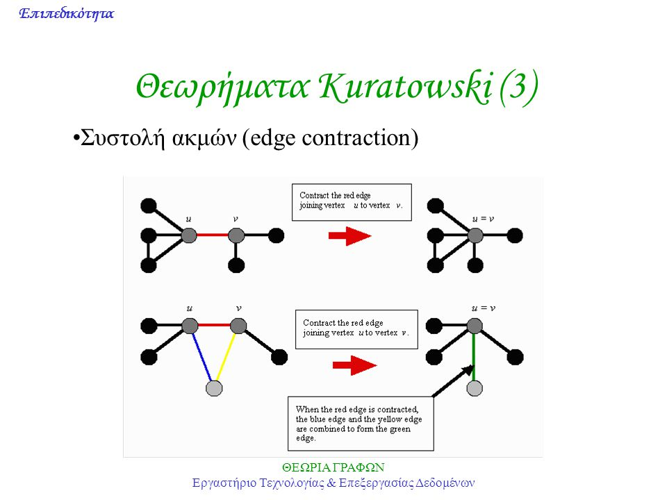 Θεωρήματα Kuratowski (3)