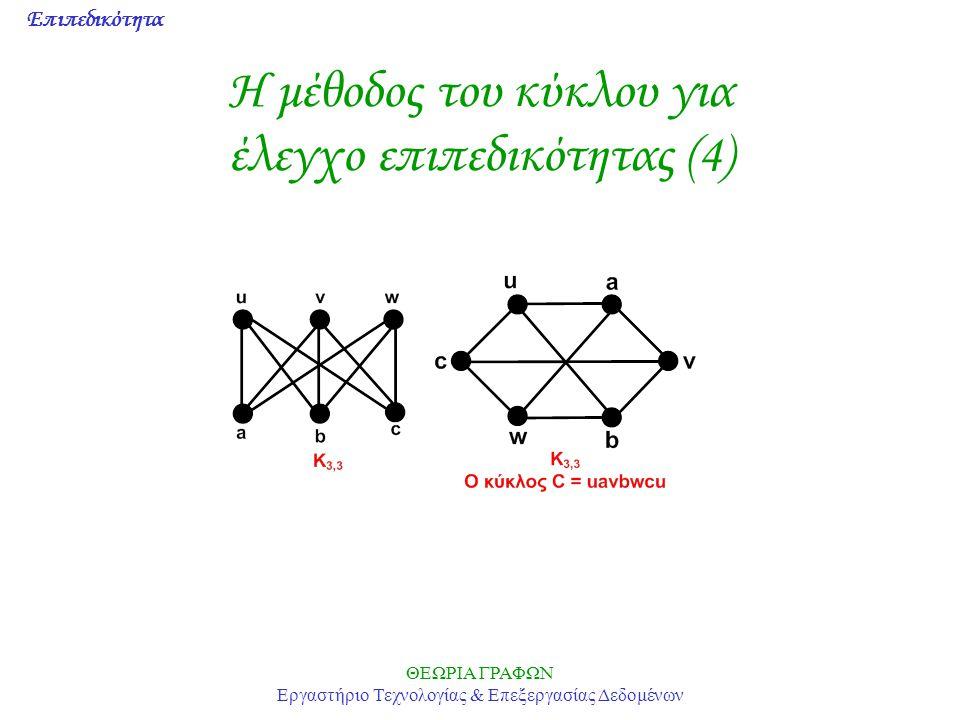 Η μέθοδος του κύκλου για έλεγχο επιπεδικότητας (4)