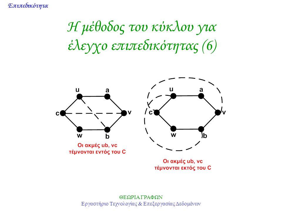 Η μέθοδος του κύκλου για έλεγχο επιπεδικότητας (6)