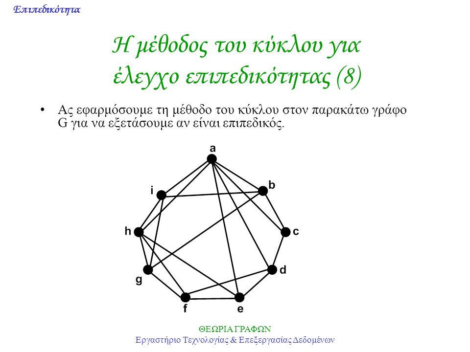 Η μέθοδος του κύκλου για έλεγχο επιπεδικότητας (8)