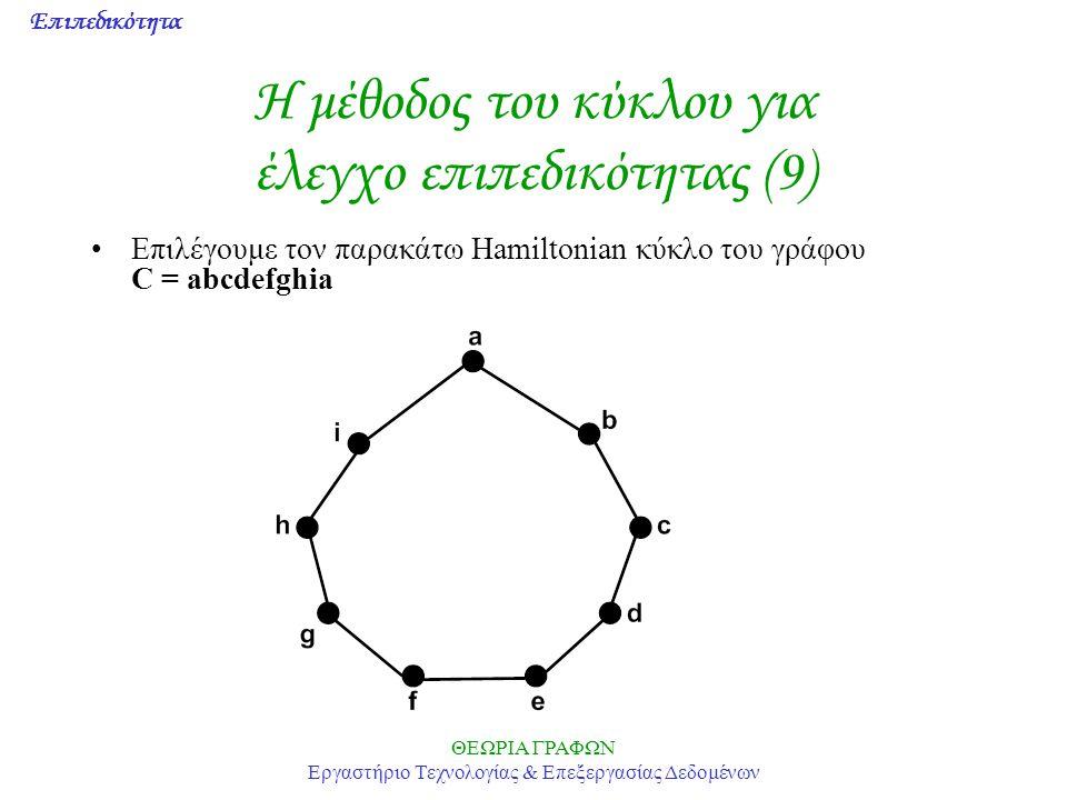 Η μέθοδος του κύκλου για έλεγχο επιπεδικότητας (9)