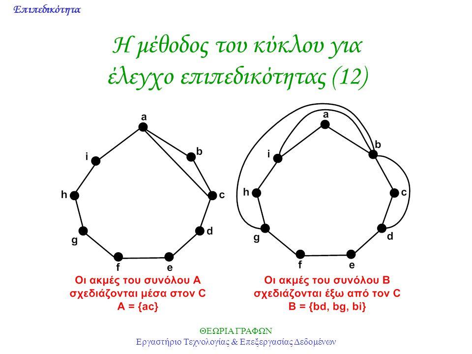 Η μέθοδος του κύκλου για έλεγχο επιπεδικότητας (12)