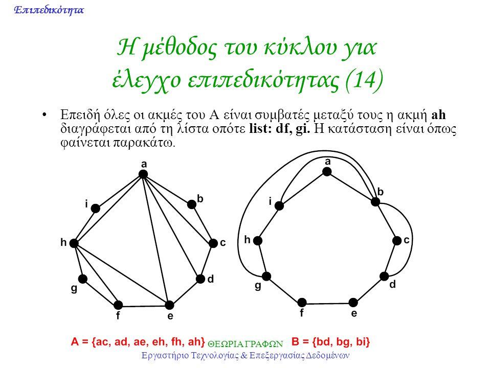 Η μέθοδος του κύκλου για έλεγχο επιπεδικότητας (14)