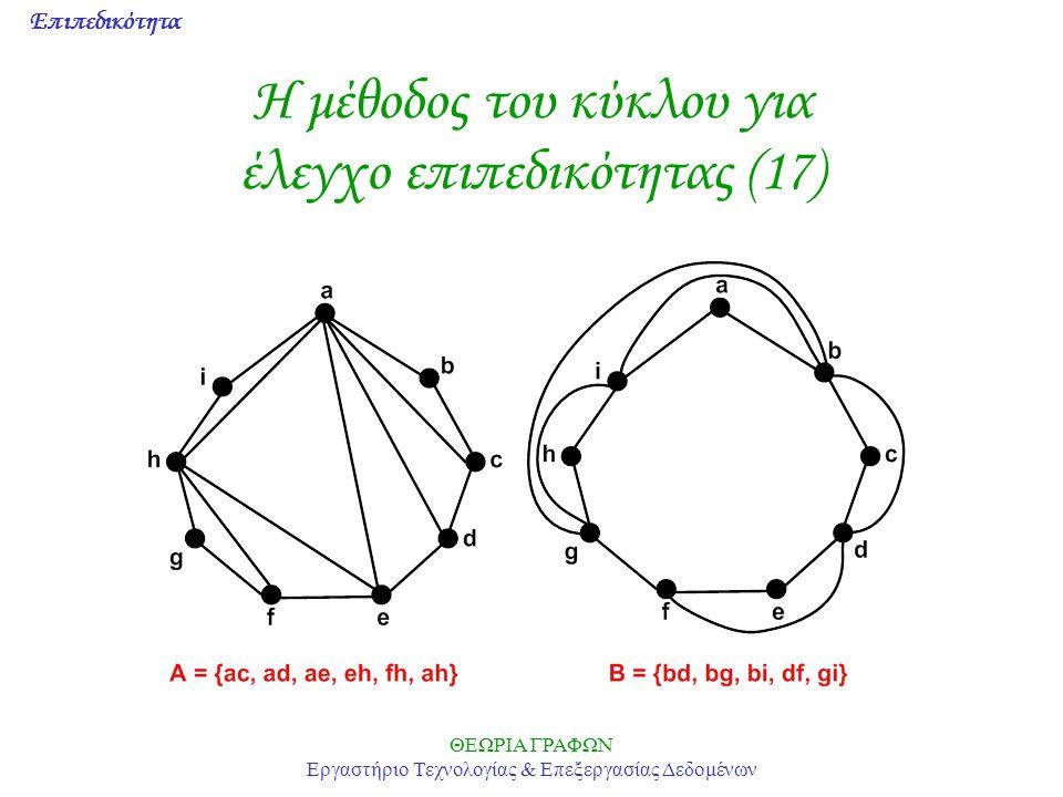 Η μέθοδος του κύκλου για έλεγχο επιπεδικότητας (17)