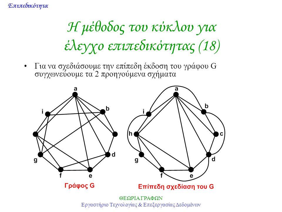 Η μέθοδος του κύκλου για έλεγχο επιπεδικότητας (18)