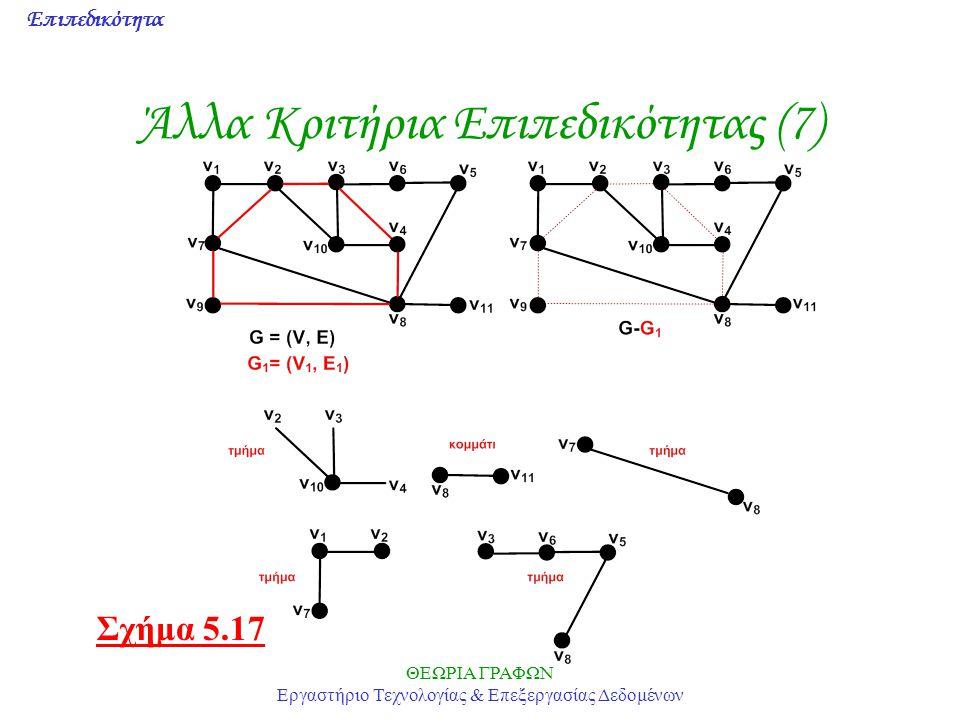 Άλλα Κριτήρια Επιπεδικότητας (7)