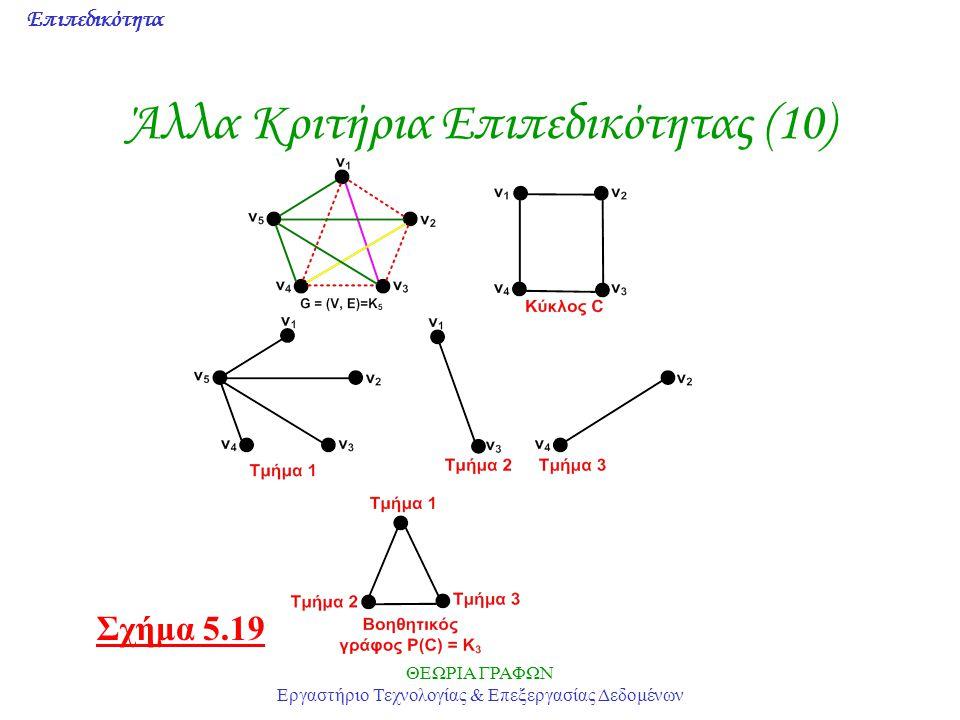 Άλλα Κριτήρια Επιπεδικότητας (10)
