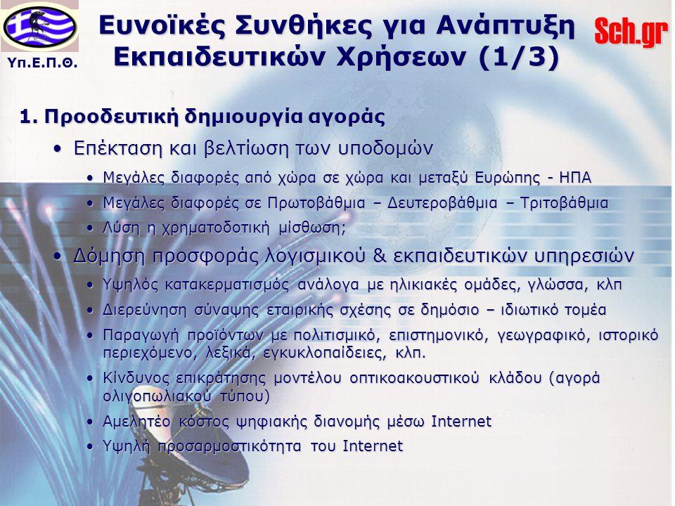Ευνοϊκές Συνθήκες για Ανάπτυξη Εκπαιδευτικών Χρήσεων (1/3)