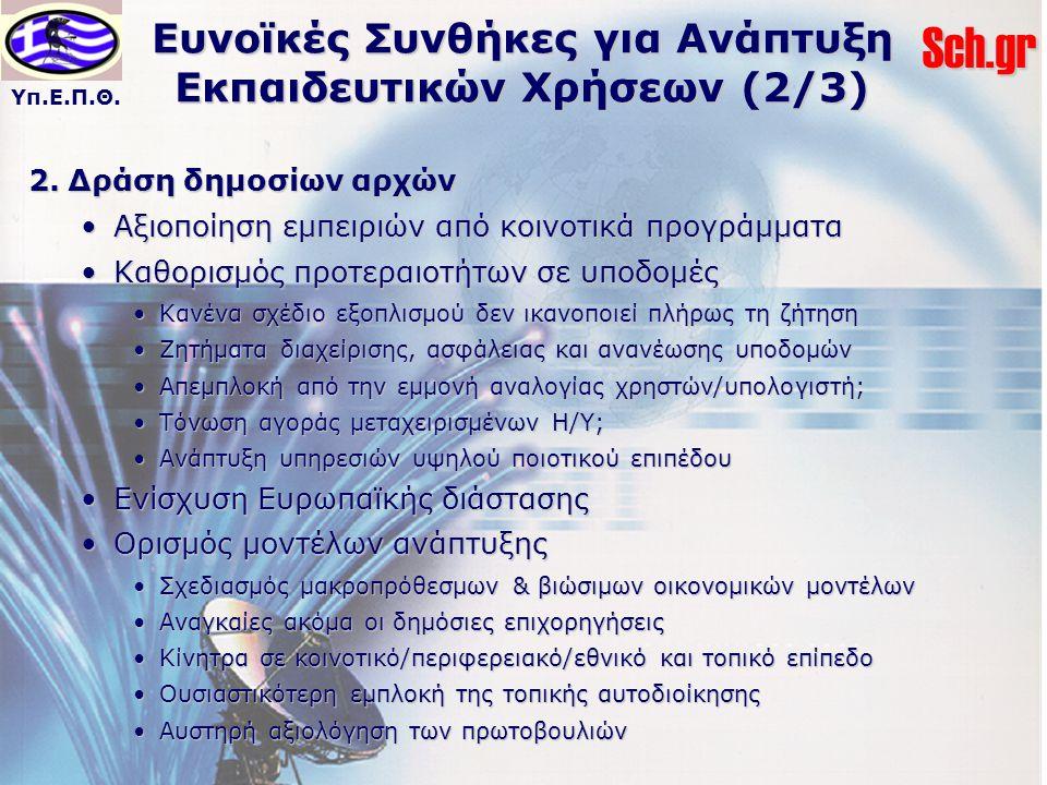 Ευνοϊκές Συνθήκες για Ανάπτυξη Εκπαιδευτικών Χρήσεων (2/3)