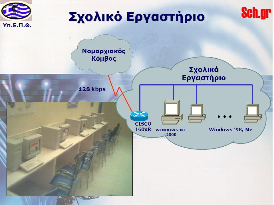 Σχολικό Εργαστήριο Σχολικό Εργαστήριο Νομαρχιακός Κόμβος 128 kbps