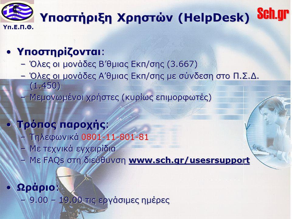 Υποστήριξη Χρηστών (HelpDesk)