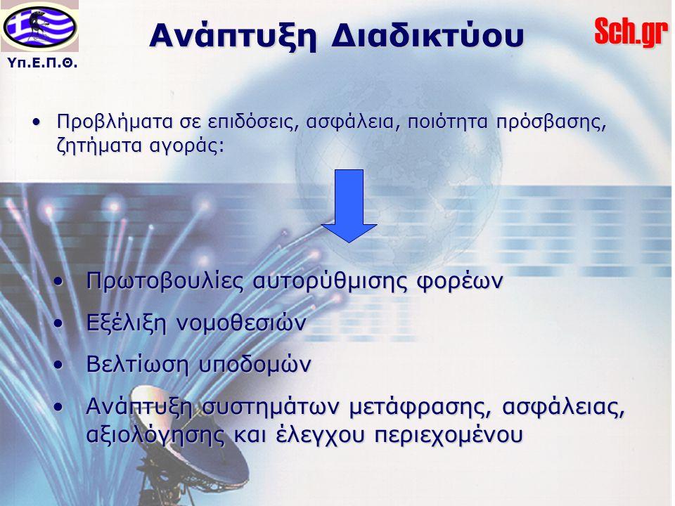 Ανάπτυξη Διαδικτύου Πρωτοβουλίες αυτορύθμισης φορέων