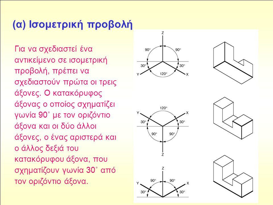 (α) Ισομετρική προβολή