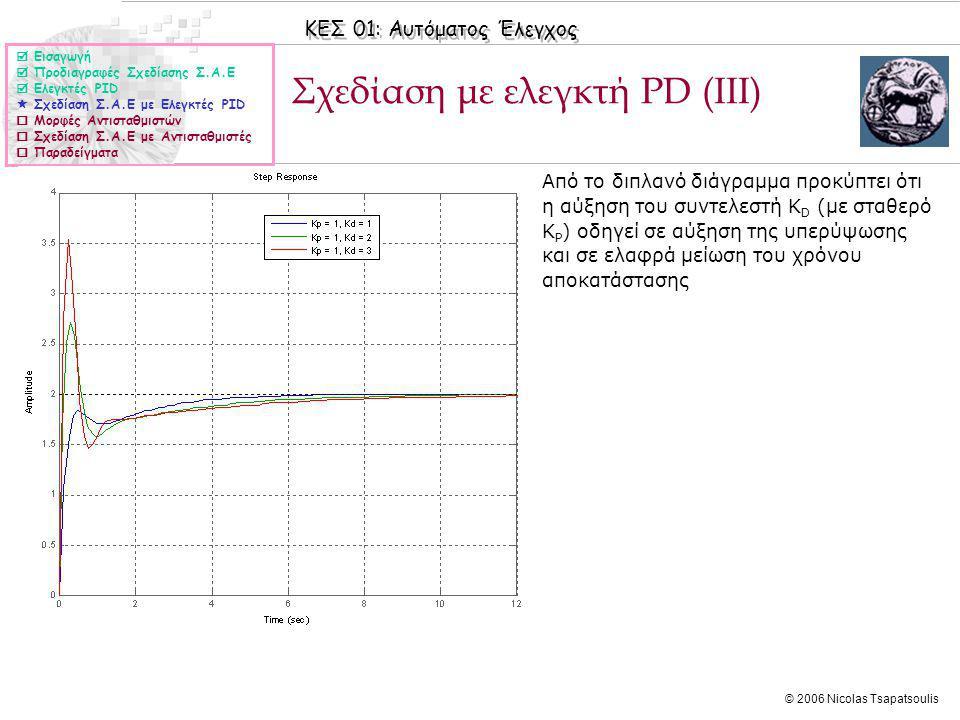 Σχεδίαση με ελεγκτή PD (ΙΙΙ)