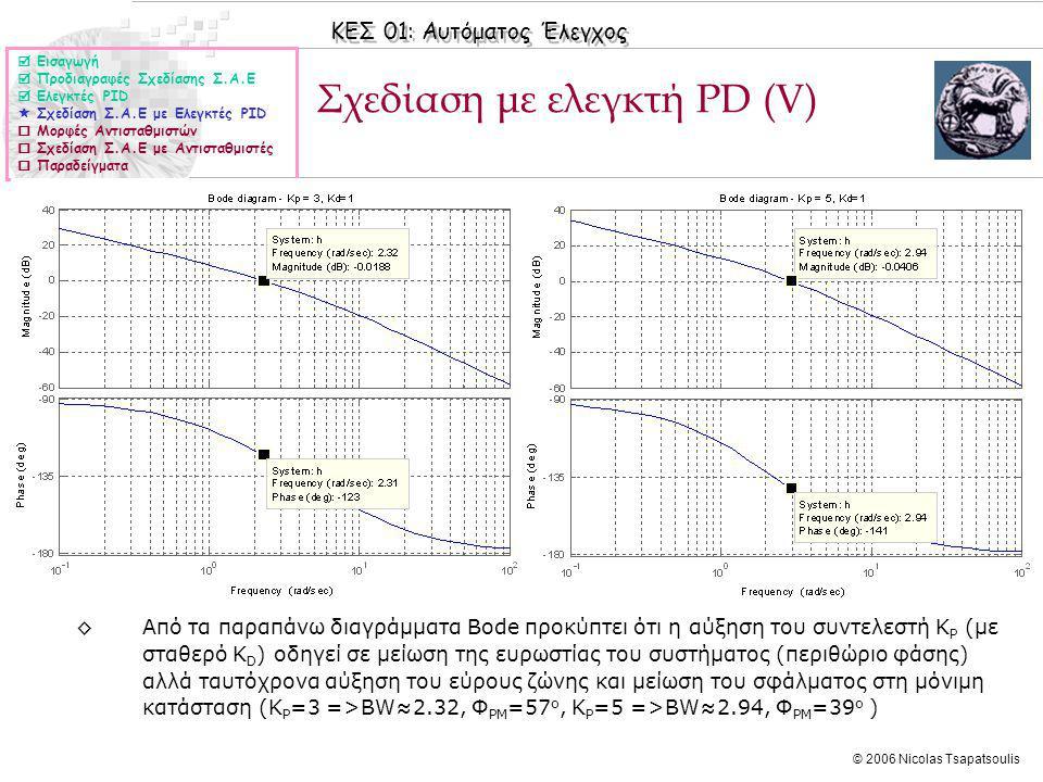 Σχεδίαση με ελεγκτή PD (V)