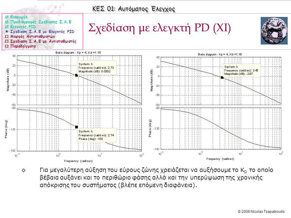 Σχεδίαση με ελεγκτή PD (XΙ)