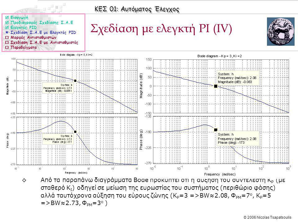 Σχεδίαση με ελεγκτή PΙ (ΙV)