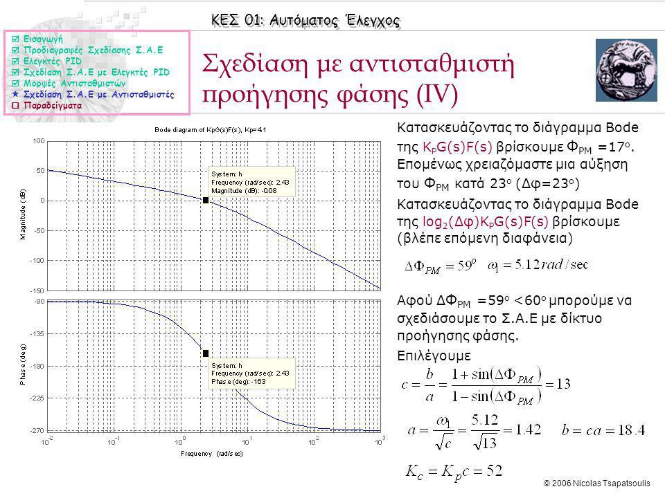 Σχεδίαση με αντισταθμιστή προήγησης φάσης (ΙV)