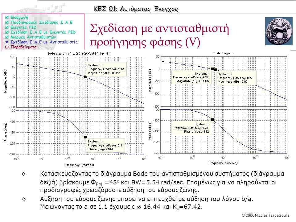 Σχεδίαση με αντισταθμιστή προήγησης φάσης (V)
