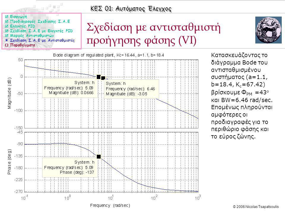 Σχεδίαση με αντισταθμιστή προήγησης φάσης (VI)