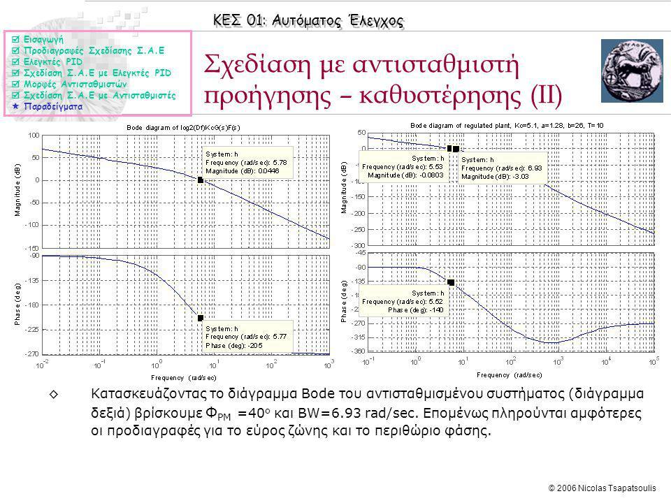 Σχεδίαση με αντισταθμιστή προήγησης – καθυστέρησης (II)