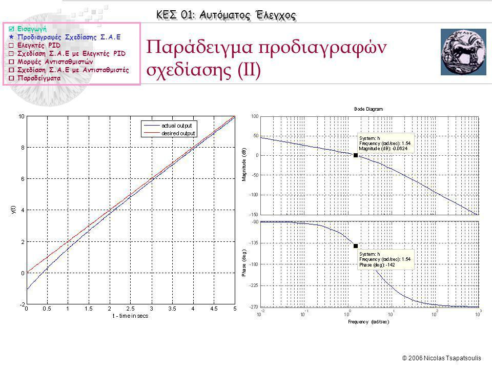 Παράδειγμα προδιαγραφών σχεδίασης (II)