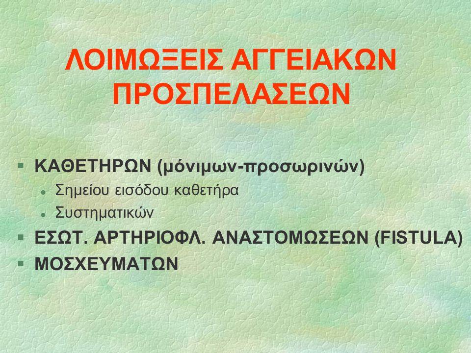 ΛΟΙΜΩΞΕΙΣ ΑΓΓΕΙΑΚΩΝ ΠΡΟΣΠΕΛΑΣΕΩΝ