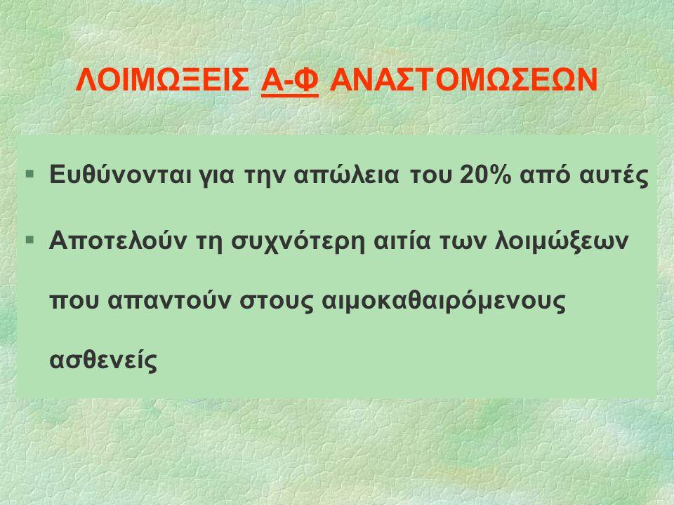 ΛΟΙΜΩΞΕΙΣ Α-Φ ΑΝΑΣΤΟΜΩΣΕΩΝ