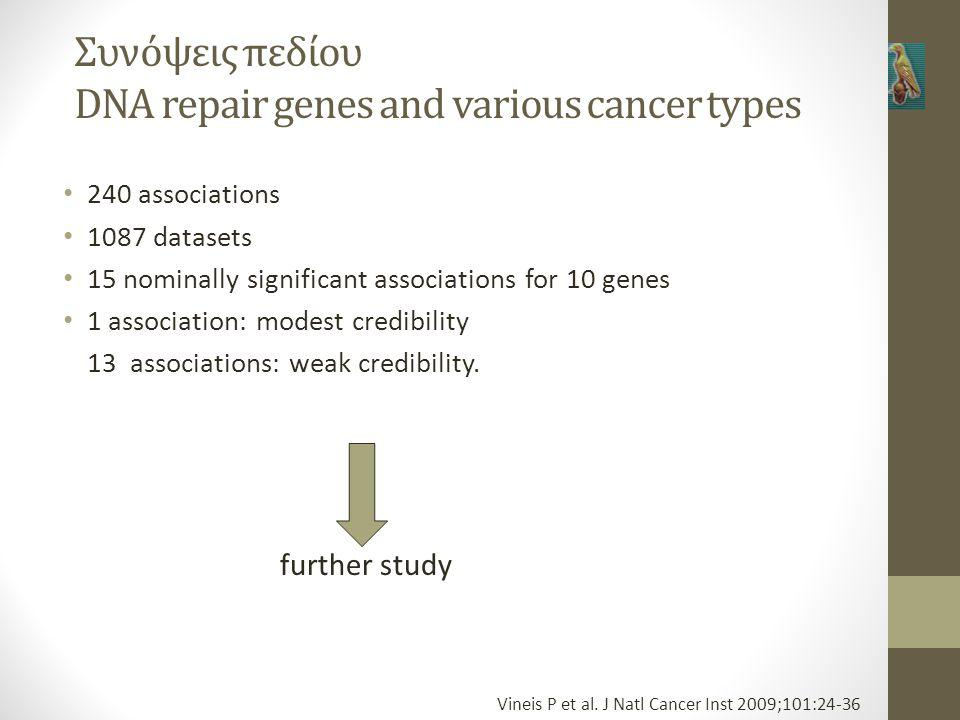 Συνόψεις πεδίου DNA repair genes and various cancer types