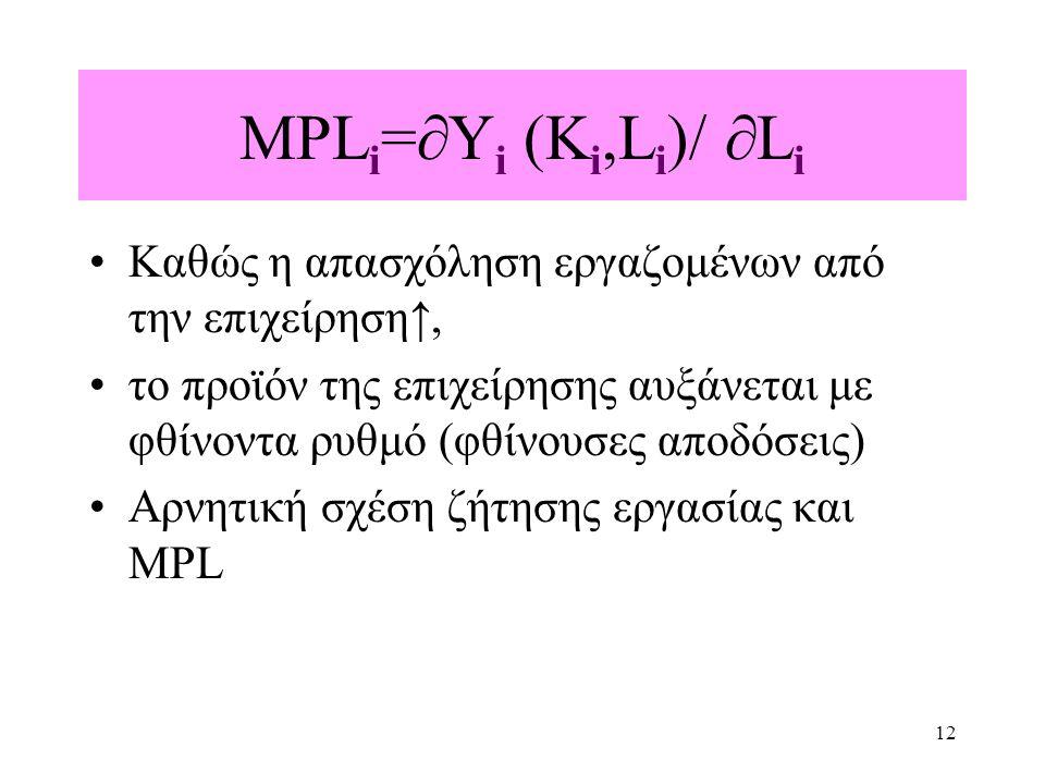 MPLi=∂Yi (Ki,Li)/ ∂Li Καθώς η απασχόληση εργαζομένων από την επιχείρηση↑,