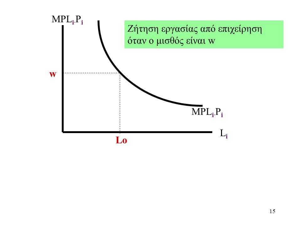 MPLi·Pi Ζήτηση εργασίας από επιχείρηση όταν ο μισθός είναι w w MPLi·Pi Li Lo