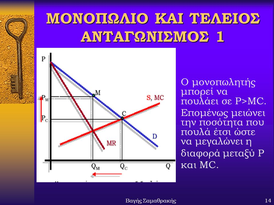 ΜΟΝΟΠΩΛΙΟ ΚΑΙ ΤΕΛΕΙΟΣ ΑΝΤΑΓΩΝΙΣΜΟΣ 1
