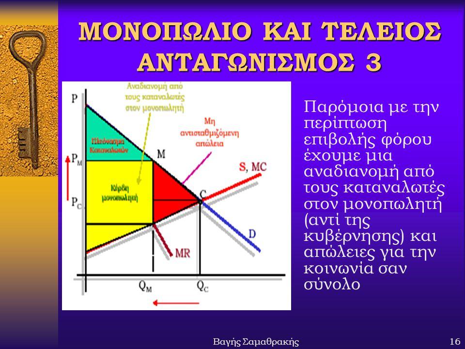 ΜΟΝΟΠΩΛΙΟ ΚΑΙ ΤΕΛΕΙΟΣ ΑΝΤΑΓΩΝΙΣΜΟΣ 3