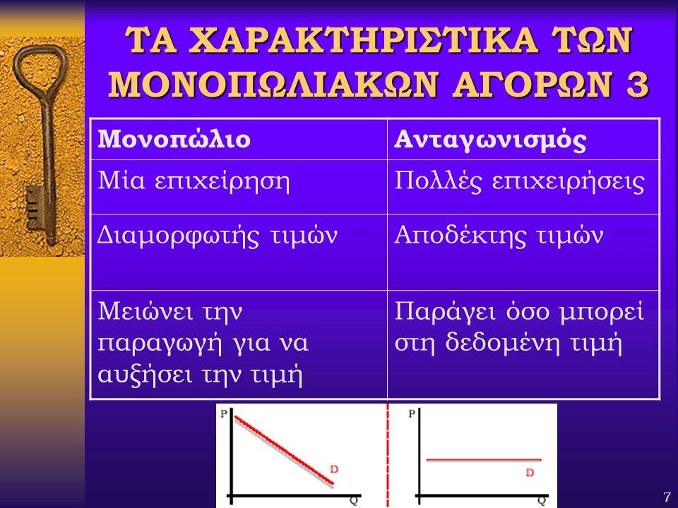 ΤΑ ΧΑΡΑΚΤΗΡΙΣΤΙΚΑ ΤΩΝ ΜΟΝΟΠΩΛΙΑΚΩΝ ΑΓΟΡΩΝ 3
