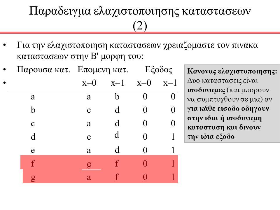 Παραδειγμα ελαχιστοποιησης καταστασεων (2)
