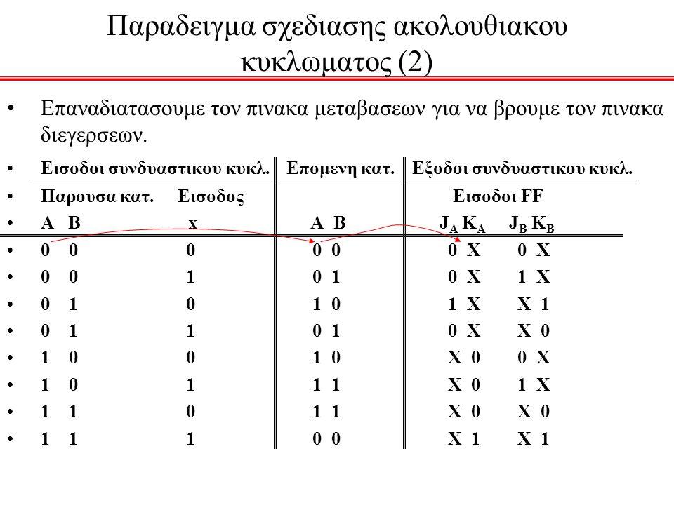 Παραδειγμα σχεδιασης ακολουθιακου κυκλωματος (2)