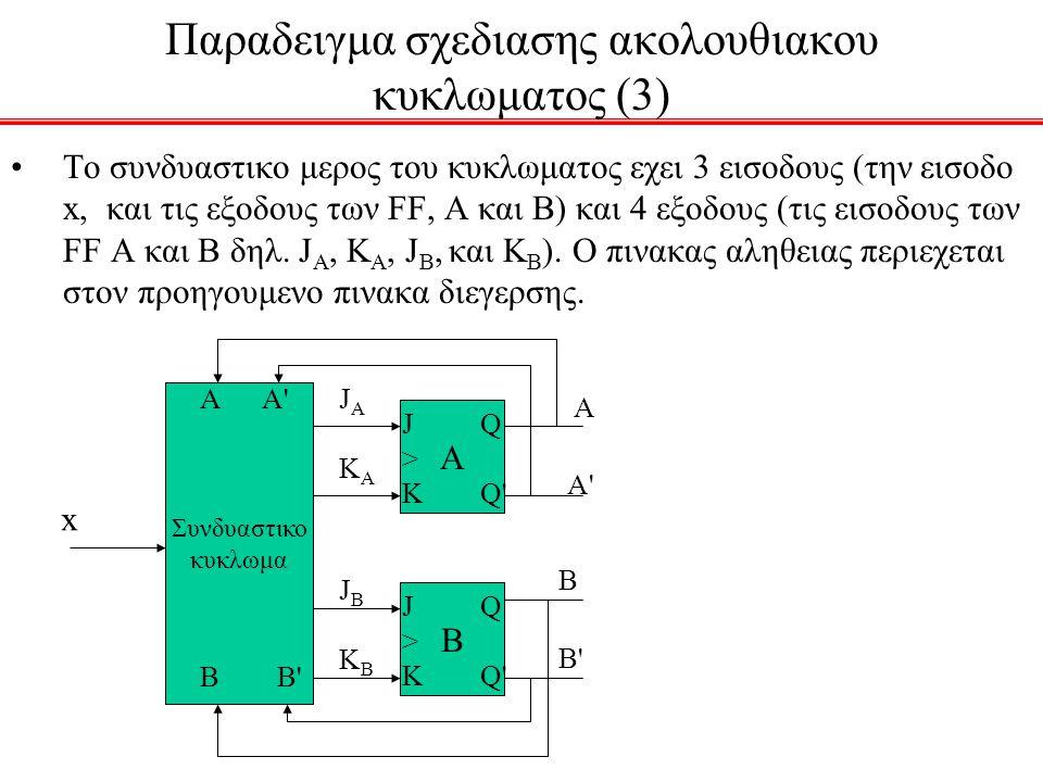 Παραδειγμα σχεδιασης ακολουθιακου κυκλωματος (3)