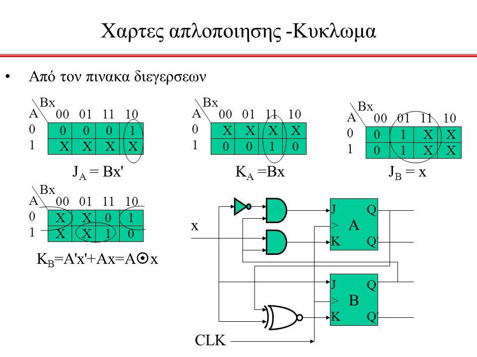 Χαρτες απλοποιησης -Κυκλωμα