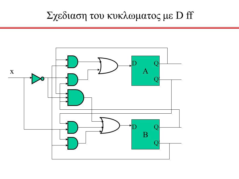 Σχεδιαση του κυκλωματος με D ff