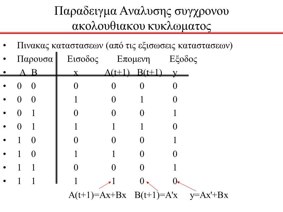 Παραδειγμα Αναλυσης συγχρονου ακολουθιακου κυκλωματος