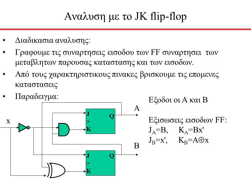 Αναλυση με το JK flip-flop