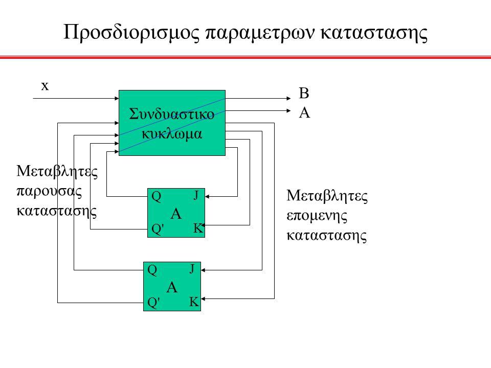 Προσδιορισμος παραμετρων καταστασης