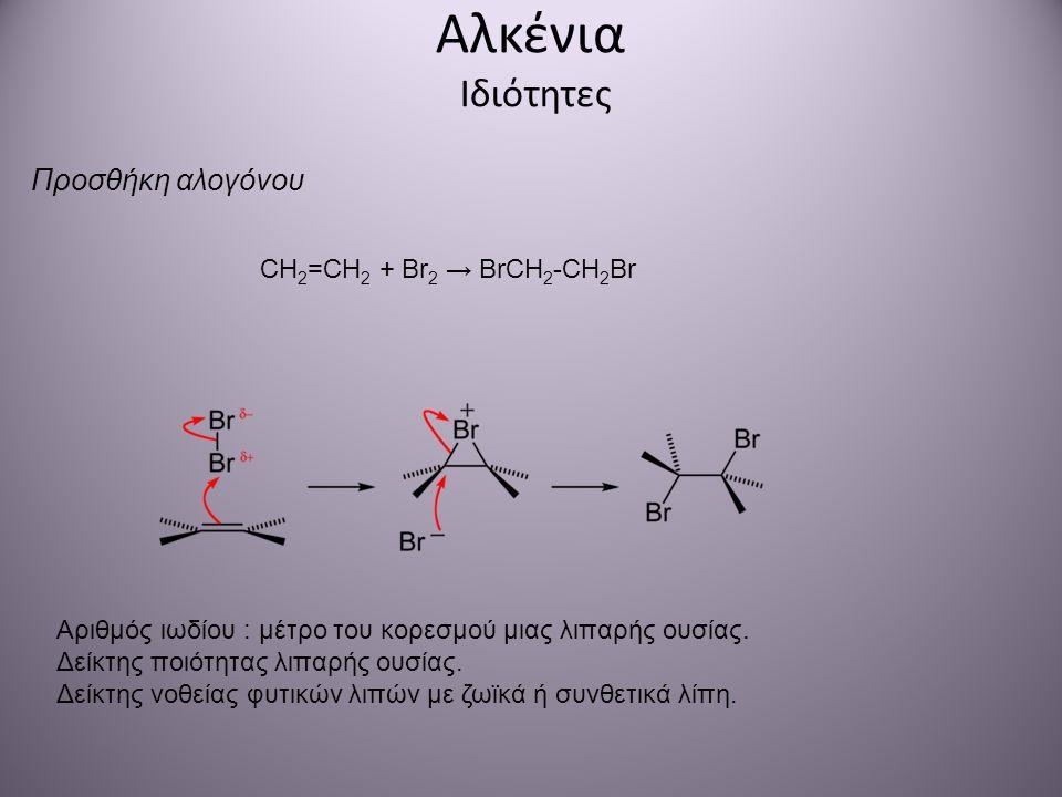 Αλκένια Ιδιότητες Προσθήκη αλογόνου CH2=CH2 + Br2 → BrCH2-CH2Br