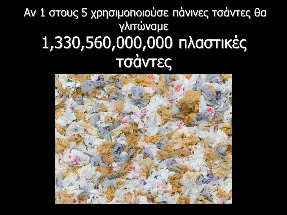 Αν 1 στους 5 χρησιμοποιούσε πάνινες τσάντες θα γλιτώναμε 1,330,560,000,000 πλαστικές τσάντες