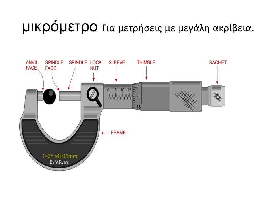 μικρόμετρο Για μετρήσεις με μεγάλη ακρίβεια.