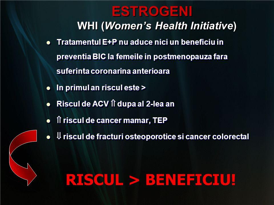 WHI (Women's Health Initiative)